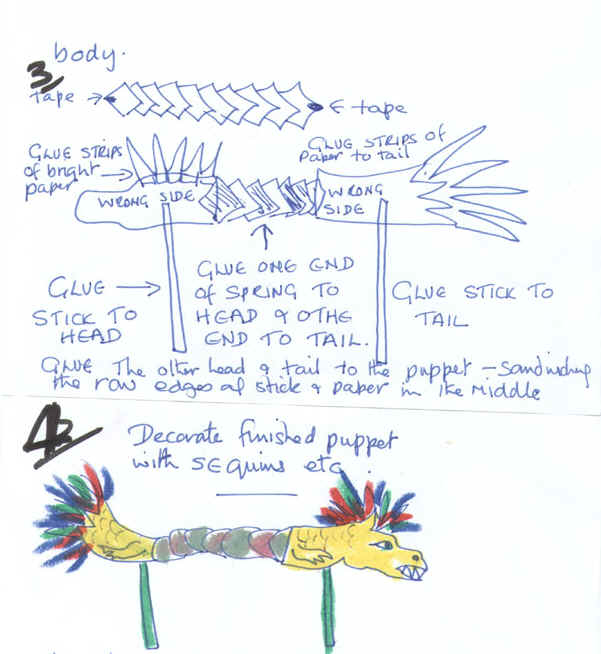 Lesson Plan Chinese Dragon Puppet