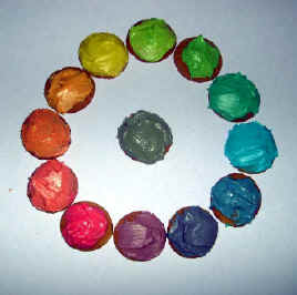 "Cool Color Wheel Ideas edible color wheel -""got frosting!"" - color theory lessons"