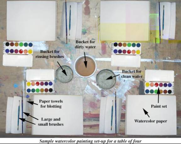 Art Lessons: Artist in Residence Watercolor Lessons