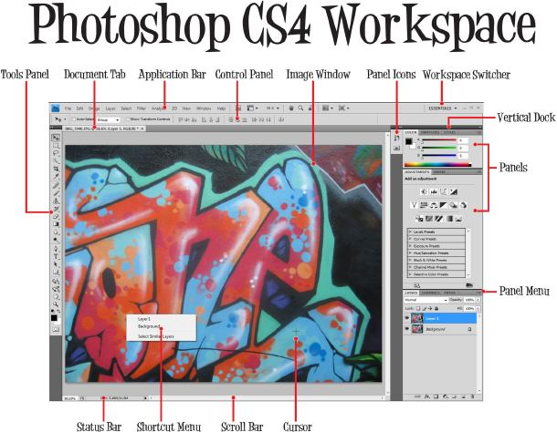photoshop practical assignment