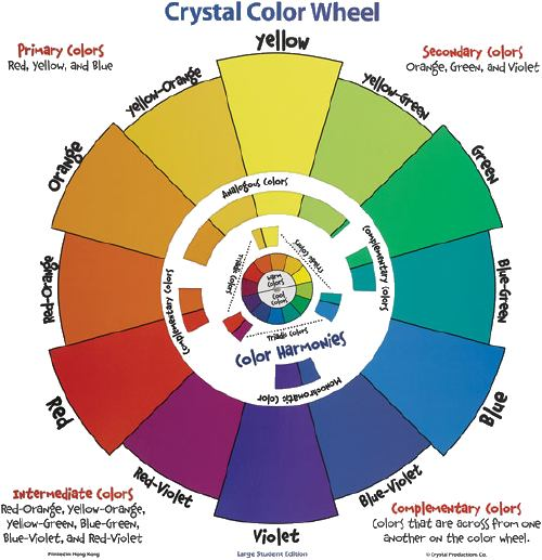 Crystal Productions Student Color Wheel Poster